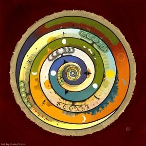 spiritual journey-yoga